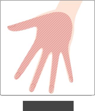 脱毛 部位 手の甲と指