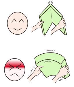 厚みによる折り曲げやすさのイメージ