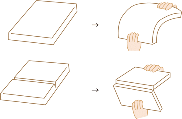 切れ込みを入れると二重がつきやすくなるイメージ