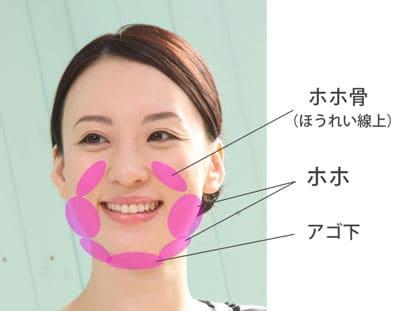 切らない強力小顔3点セット 顔の脂肪吸引