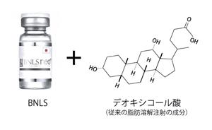 BNLS neo デオキシコール酸 BNLS+小顔ボトックスのセット