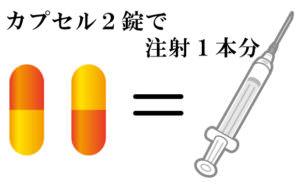 カプセル2錠で注射1本