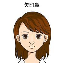矢印鼻イラスト