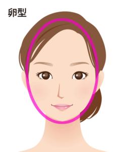 卵型の顔、輪郭