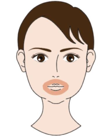 口輪筋の位置