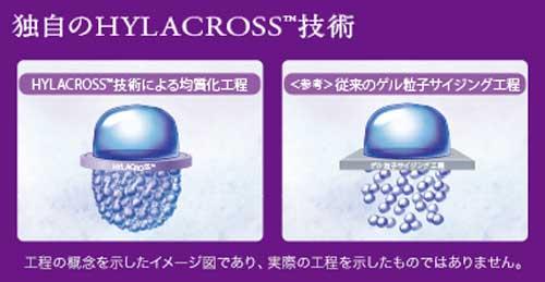 ハイラクロス技術 ヒアルロン酸 ウルトラプラス